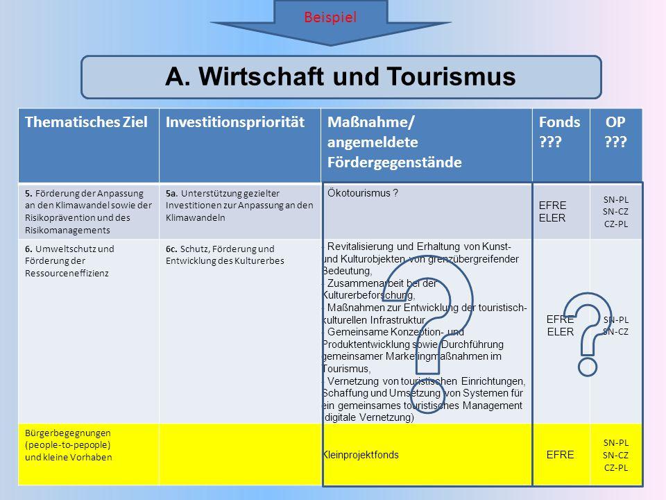 A. Wirtschaft und Tourismus Thematisches ZielInvestitionsprioritätMaßnahme/ angemeldete Fördergegenstände Fonds ??? OP ??? 5. Förderung der Anpassung