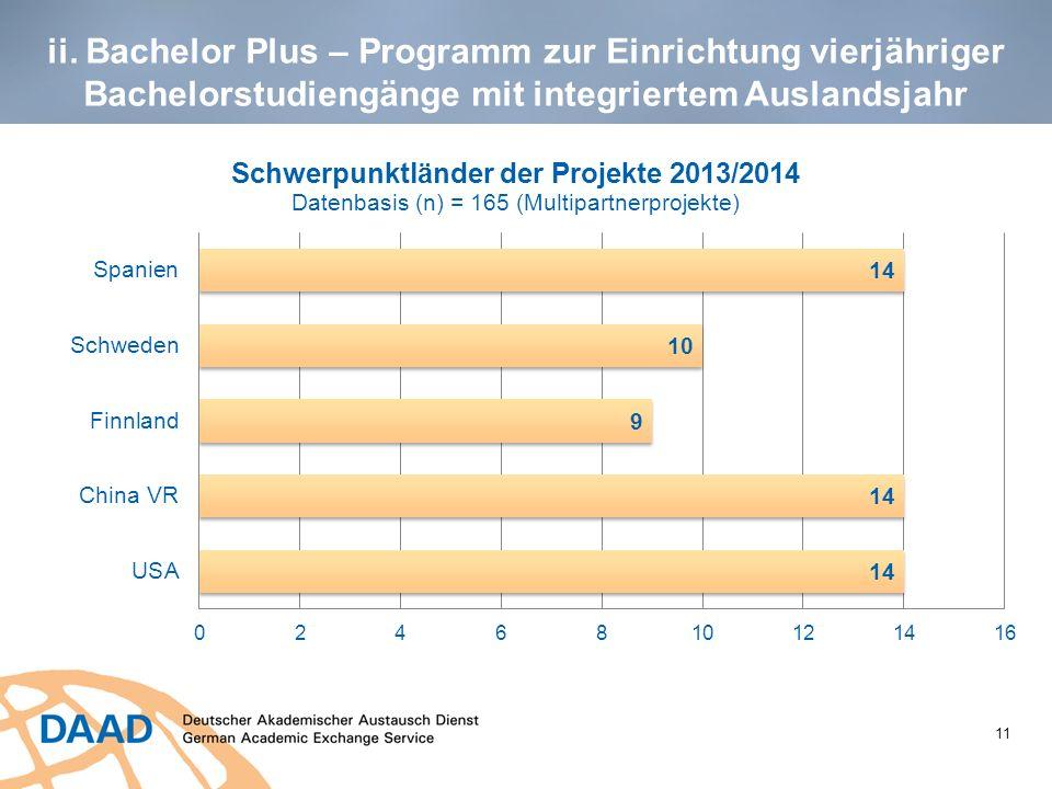 11 ii. Bachelor Plus – Programm zur Einrichtung vierjähriger Bachelorstudiengänge mit integriertem Auslandsjahr