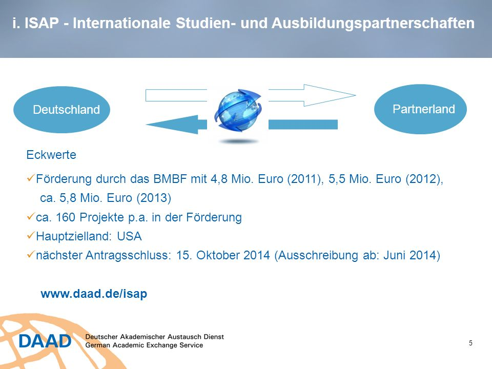 i. ISAP - Internationale Studien- und Ausbildungspartnerschaften 5 Eckwerte Förderung durch das BMBF mit 4,8 Mio. Euro (2011), 5,5 Mio. Euro (2012), c