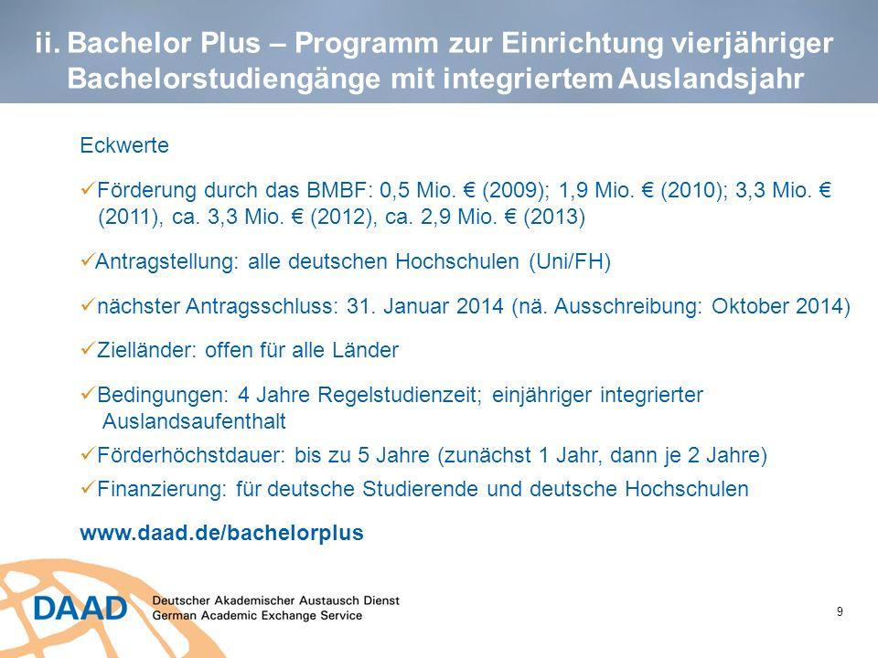 ii. Bachelor Plus – Programm zur Einrichtung vierjähriger Bachelorstudiengänge mit integriertem Auslandsjahr 9 Eckwerte Förderung durch das BMBF: 0,5