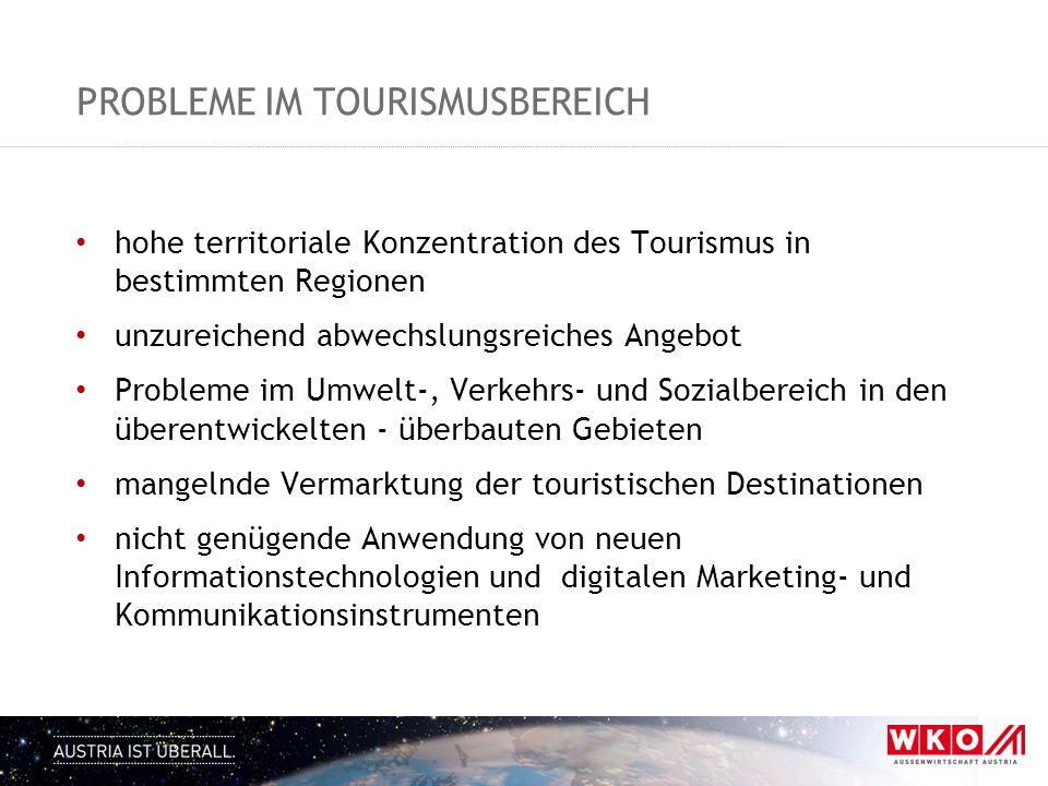 PROBLEME IM TOURISMUSBEREICH hohe territoriale Konzentration des Tourismus in bestimmten Regionen unzureichend abwechslungsreiches Angebot Probleme im