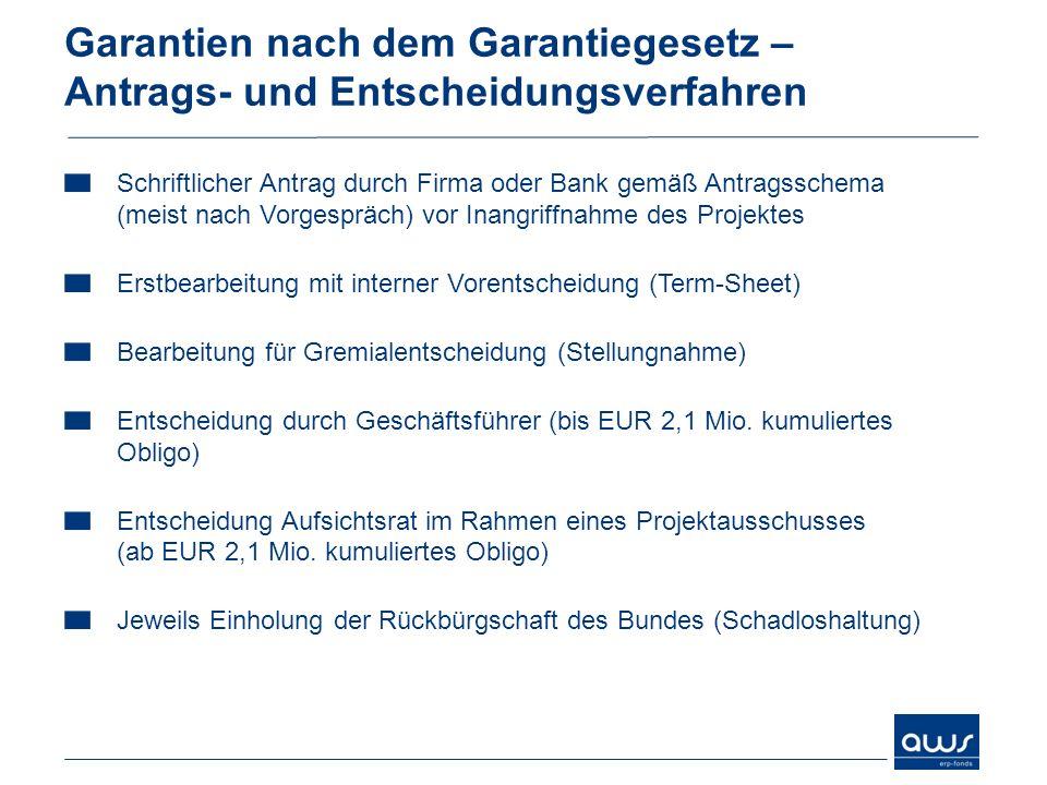 Garantien nach dem Garantiegesetz – Antrags- und Entscheidungsverfahren Schriftlicher Antrag durch Firma oder Bank gemäß Antragsschema (meist nach Vor