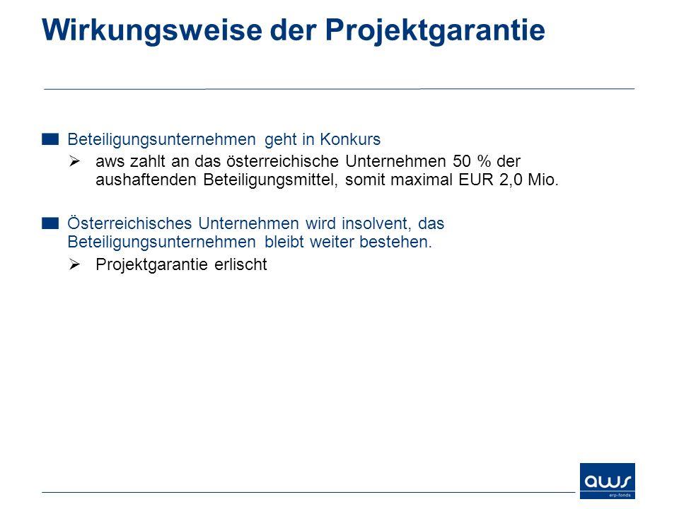 Wirkungsweise der Projektgarantie Beteiligungsunternehmen geht in Konkurs aws zahlt an das österreichische Unternehmen 50 % der aushaftenden Beteiligu