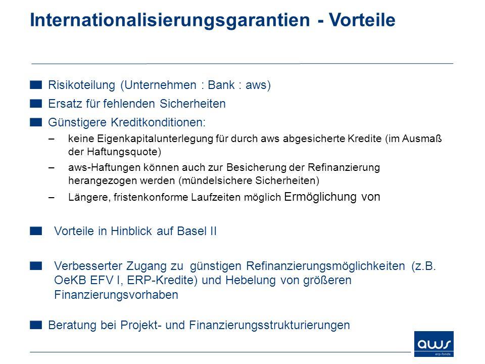 Internationalisierungsgarantien - Vorteile Risikoteilung (Unternehmen : Bank : aws) Ersatz für fehlenden Sicherheiten Günstigere Kreditkonditionen: –k