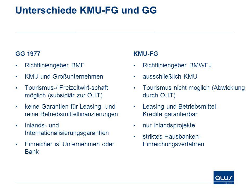 Unterschiede KMU-FG und GG GG 1977 Richtliniengeber BMF KMU und Großunternehmen Tourismus-/ Freizeitwirt-schaft möglich (subsidiär zur ÖHT) keine Gara