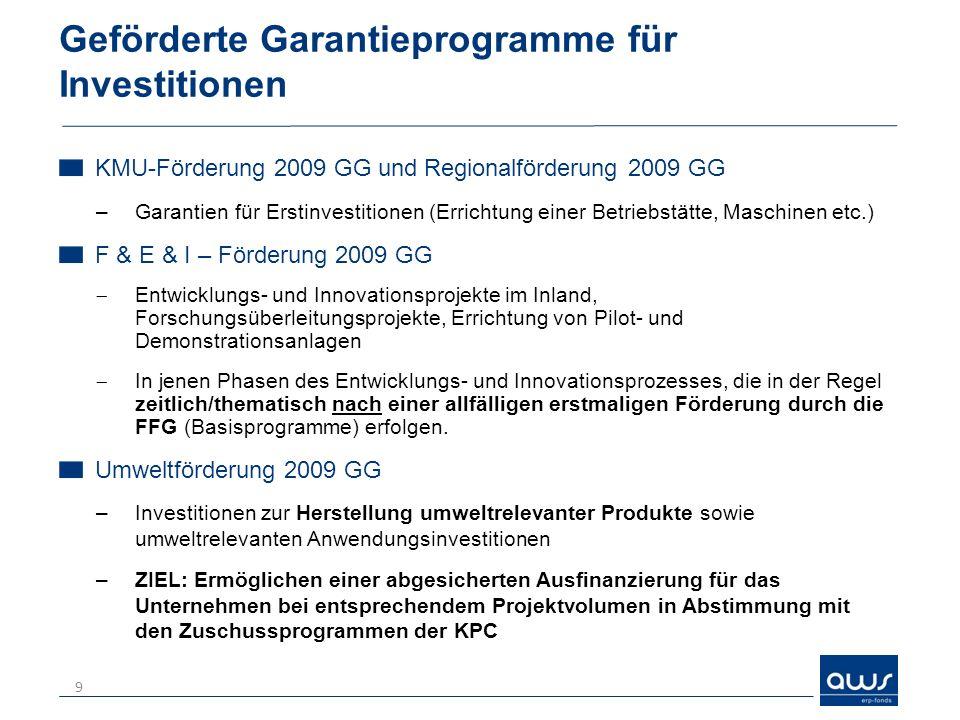 Geförderte Garantieprogramme für Investitionen KMU-Förderung 2009 GG und Regionalförderung 2009 GG –Garantien für Erstinvestitionen (Errichtung einer