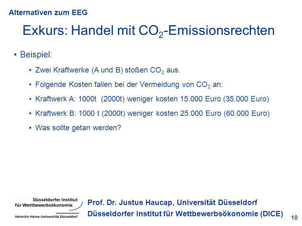 Alternativen zum EEG 10 Prof. Dr. Justus Haucap, Universität Düsseldorf Düsseldorfer Institut für Wettbewerbsökonomie (DICE) Exkurs: Handel mit CO 2 -