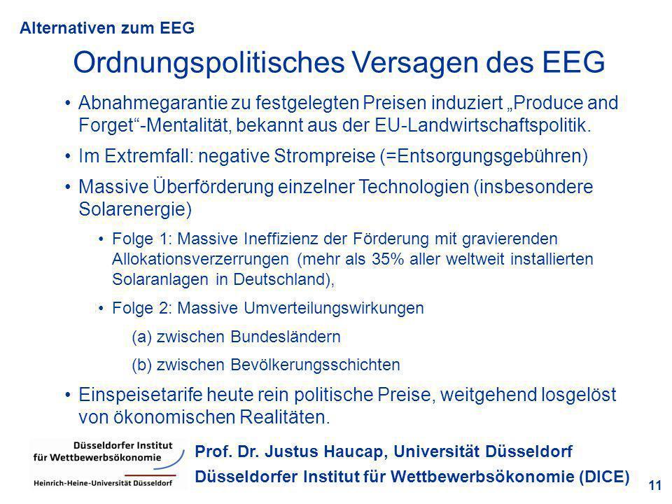 Alternativen zum EEG 11 Prof. Dr. Justus Haucap, Universität Düsseldorf Düsseldorfer Institut für Wettbewerbsökonomie (DICE) Ordnungspolitisches Versa