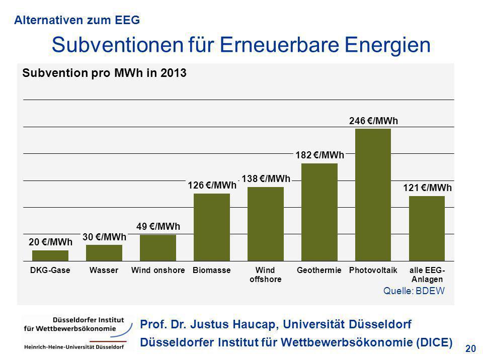 Alternativen zum EEG 20 Prof. Dr. Justus Haucap, Universität Düsseldorf Düsseldorfer Institut für Wettbewerbsökonomie (DICE) Subventionen für Erneuerb