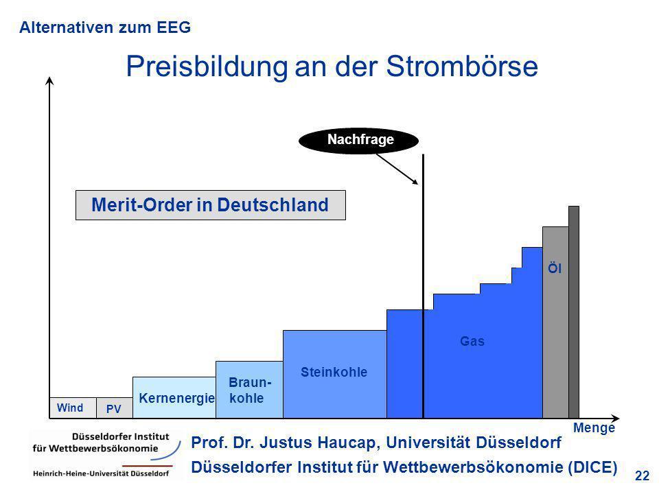 Alternativen zum EEG 22 Prof. Dr. Justus Haucap, Universität Düsseldorf Düsseldorfer Institut für Wettbewerbsökonomie (DICE) Preisbildung an der Strom
