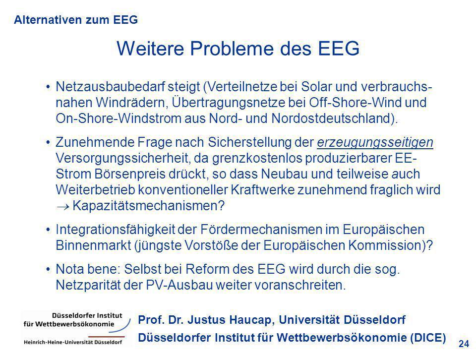 Alternativen zum EEG 24 Prof. Dr. Justus Haucap, Universität Düsseldorf Düsseldorfer Institut für Wettbewerbsökonomie (DICE) Weitere Probleme des EEG