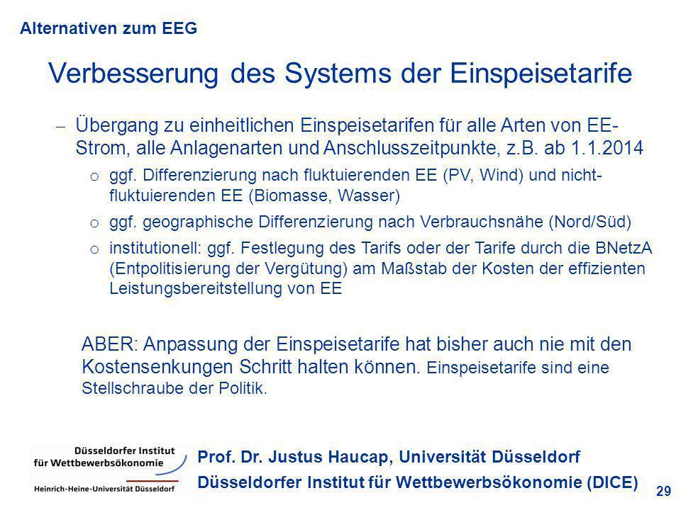 Alternativen zum EEG 29 Prof. Dr. Justus Haucap, Universität Düsseldorf Düsseldorfer Institut für Wettbewerbsökonomie (DICE) Übergang zu einheitlichen