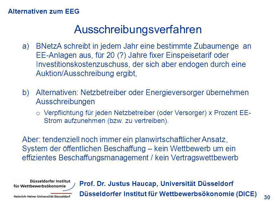 Alternativen zum EEG 30 Prof. Dr. Justus Haucap, Universität Düsseldorf Düsseldorfer Institut für Wettbewerbsökonomie (DICE) a)BNetzA schreibt in jede