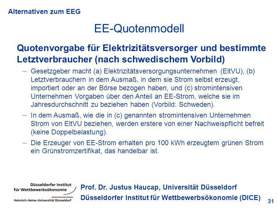 Alternativen zum EEG 31 Prof. Dr. Justus Haucap, Universität Düsseldorf Düsseldorfer Institut für Wettbewerbsökonomie (DICE) Quotenvorgabe für Elektri