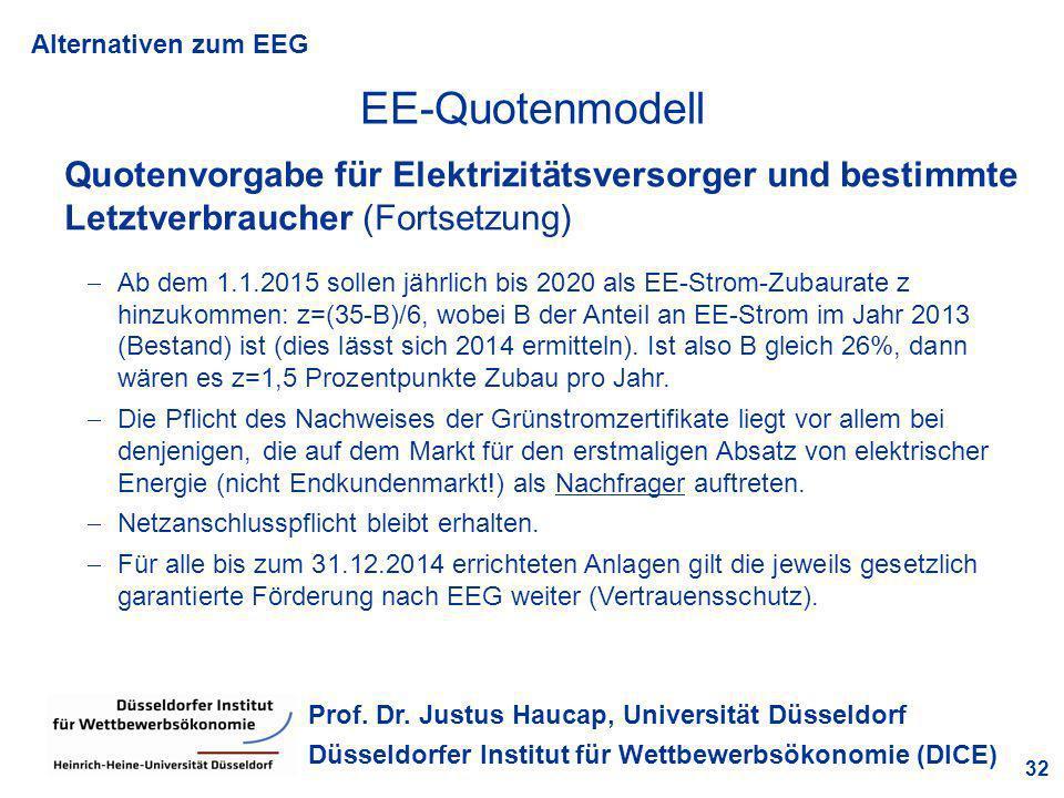 Alternativen zum EEG 32 Prof. Dr. Justus Haucap, Universität Düsseldorf Düsseldorfer Institut für Wettbewerbsökonomie (DICE) Quotenvorgabe für Elektri