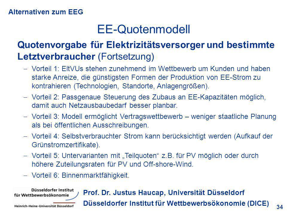 Alternativen zum EEG 34 Prof. Dr. Justus Haucap, Universität Düsseldorf Düsseldorfer Institut für Wettbewerbsökonomie (DICE) Quotenvorgabe für Elektri