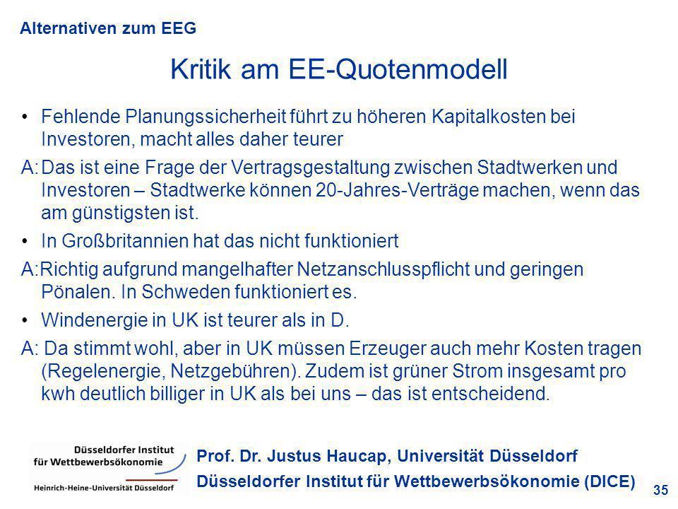 Alternativen zum EEG 35 Prof. Dr. Justus Haucap, Universität Düsseldorf Düsseldorfer Institut für Wettbewerbsökonomie (DICE) Fehlende Planungssicherhe