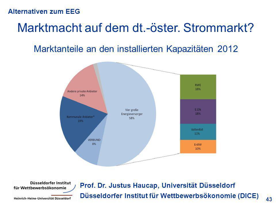 Alternativen zum EEG 43 Prof. Dr. Justus Haucap, Universität Düsseldorf Düsseldorfer Institut für Wettbewerbsökonomie (DICE) Marktmacht auf dem dt.-ös