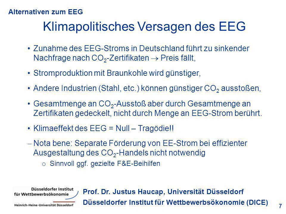 Alternativen zum EEG 7 Prof. Dr. Justus Haucap, Universität Düsseldorf Düsseldorfer Institut für Wettbewerbsökonomie (DICE) Klimapolitisches Versagen