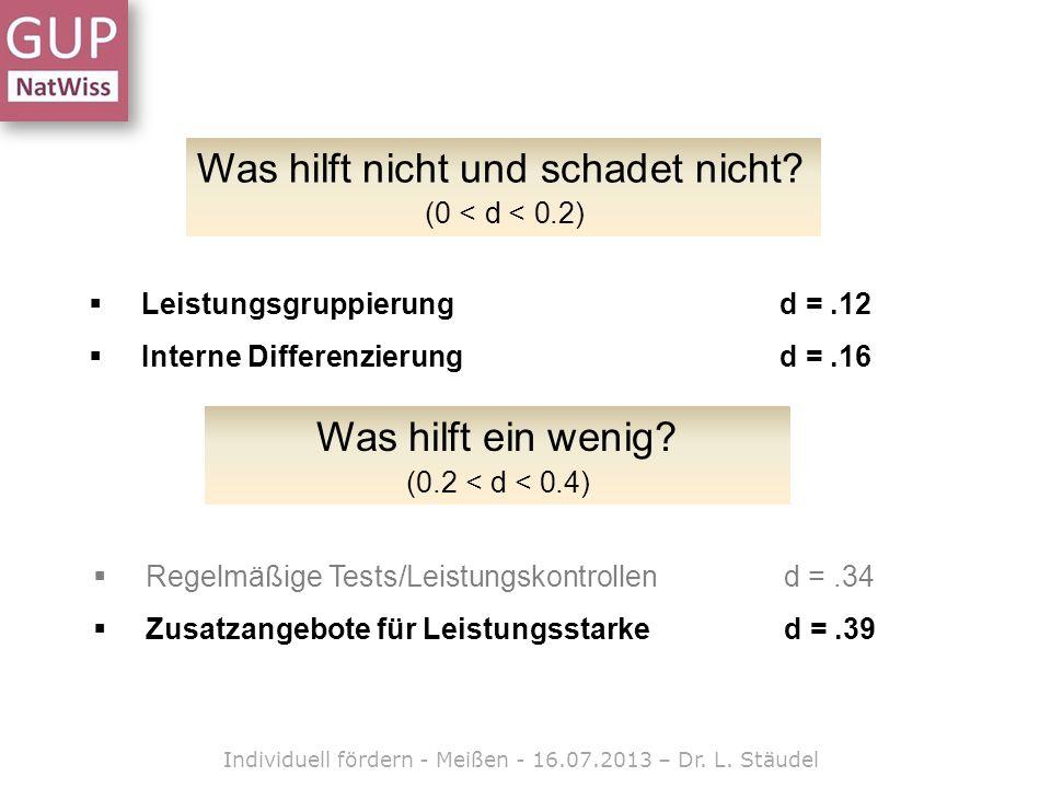 Leistungsgruppierung d =.12 Interne Differenzierungd =.16 Was hilft nicht und schadet nicht.