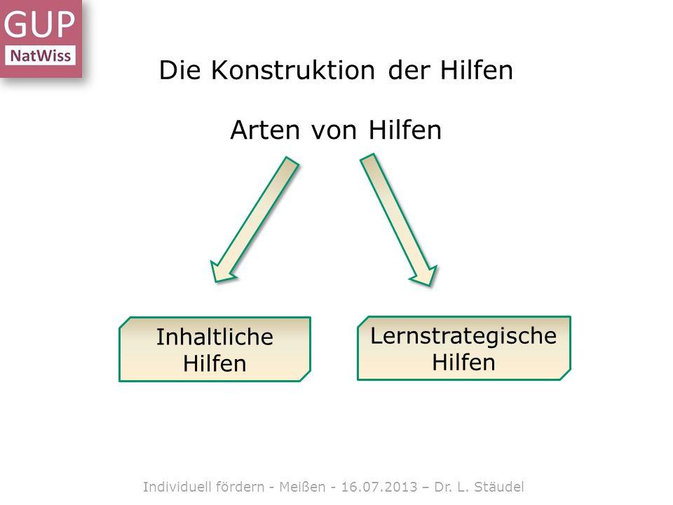 Arten von Hilfen Inhaltliche Hilfen Lernstrategische Hilfen Die Konstruktion der Hilfen Individuell fördern - Meißen - 16.07.2013 – Dr.