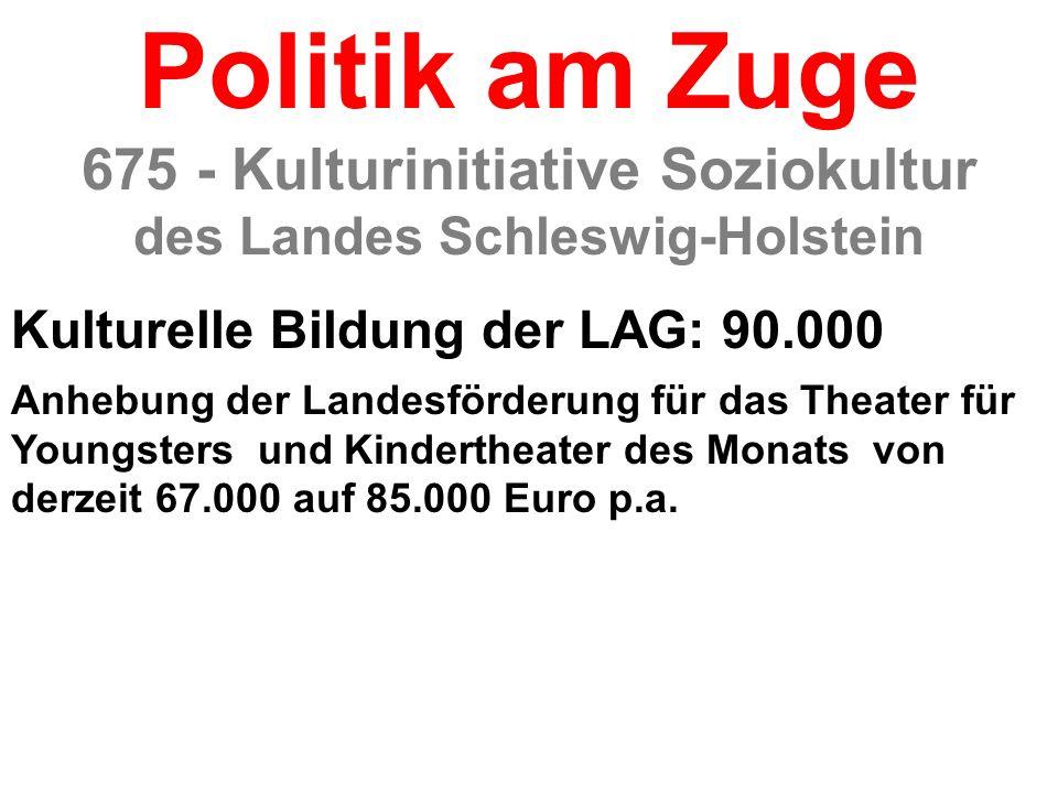 Kulturelle Bildung der LAG: 90.000 Anhebung der Landesförderung für das Theater für Youngsters und Kindertheater des Monats von derzeit 67.000 auf 85.