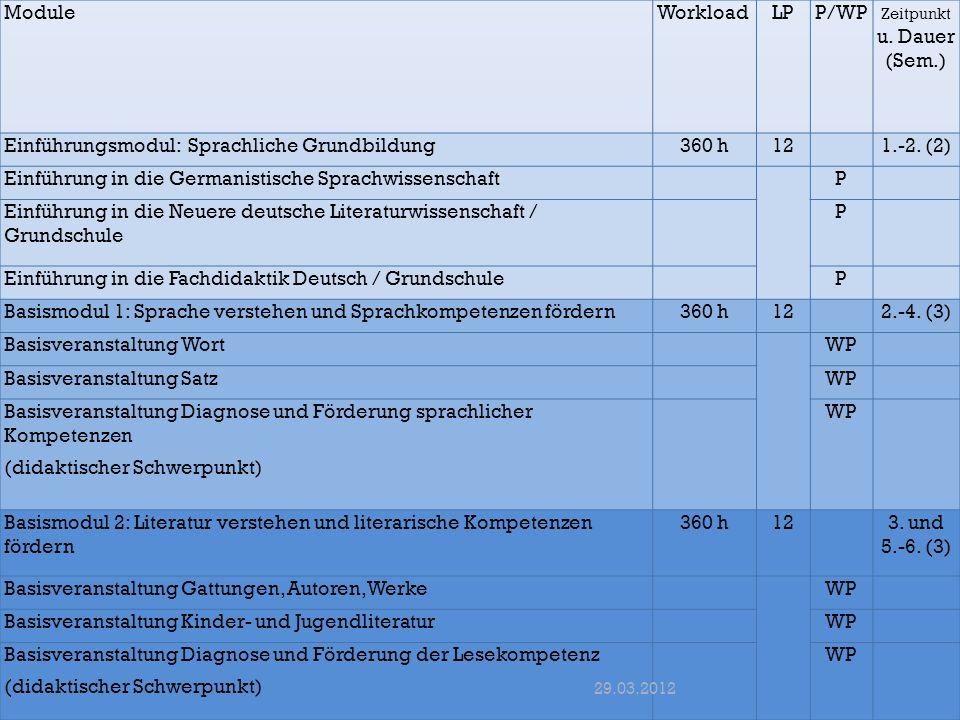 Der Lernbereich Sprachliche Grundbildung beteiligt sich am Lehrveranstaltungsangebot zu den standortspezifischen berufsfeldbezogenen Profilen: Lehren und Lernen mit neuen Medien Umgang mit Heterogenität Gute und gesunde Schule 29.03.2012