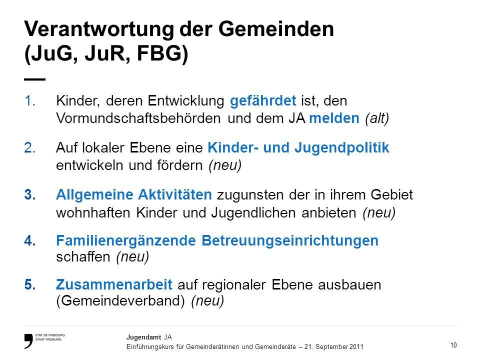 10 Jugendamt JA Einführungskurs für Gemeinderätinnen und Gemeinderäte – 21. September 2011 Verantwortung der Gemeinden (JuG, JuR, FBG) 1.Kinder, deren