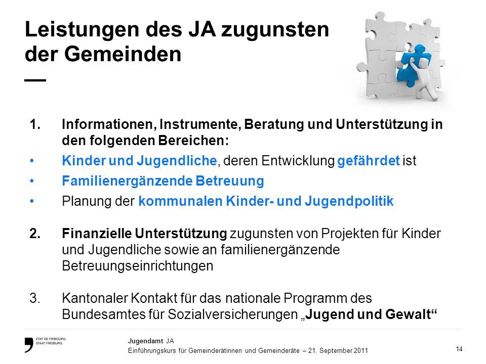 14 Jugendamt JA Einführungskurs für Gemeinderätinnen und Gemeinderäte – 21. September 2011 Leistungen des JA zugunsten der Gemeinden 1.Informationen,