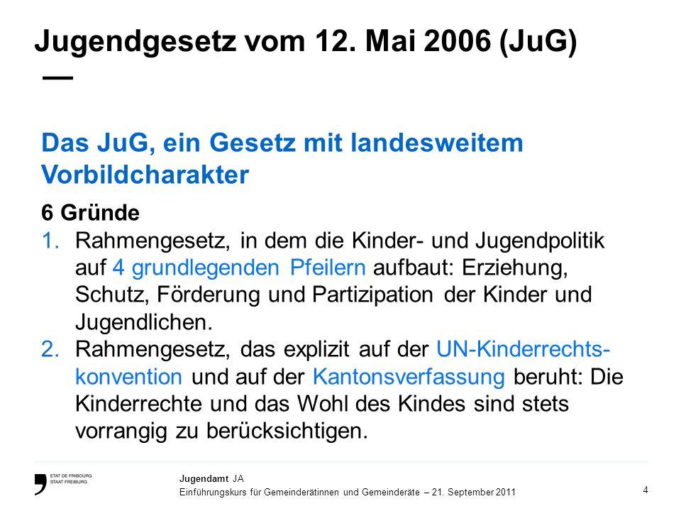 4 Jugendamt JA Einführungskurs für Gemeinderätinnen und Gemeinderäte – 21. September 2011 Jugendgesetz vom 12. Mai 2006 (JuG) Das JuG, ein Gesetz mit