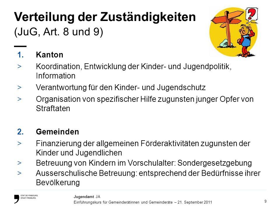 9 Jugendamt JA Einführungskurs für Gemeinderätinnen und Gemeinderäte – 21. September 2011 Verteilung der Zuständigkeiten (JuG, Art. 8 und 9) 1.Kanton
