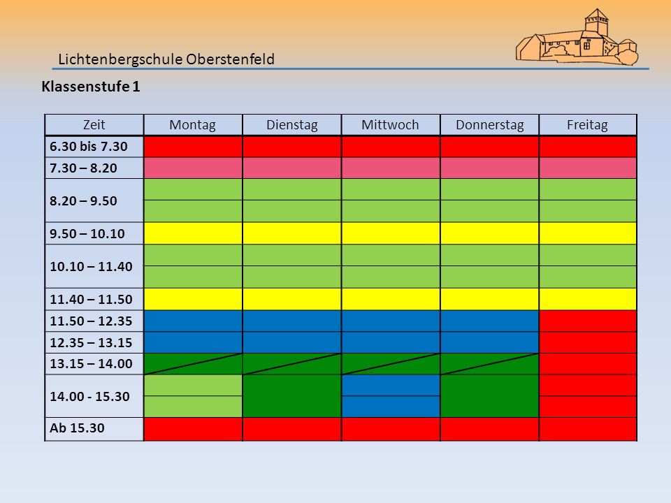 Klassenstufe 1 Lichtenbergschule Oberstenfeld ZeitMontagDienstagMittwochDonnerstagFreitag 6.30 bis 7.30 7.30 – 8.20 8.20 – 9.50 9.50 – 10.10 10.10 – 11.40 11.40 – 11.50 11.50 – 12.35 12.35 – 13.15 13.15 – 14.00 14.00 - 15.30 Ab 15.30