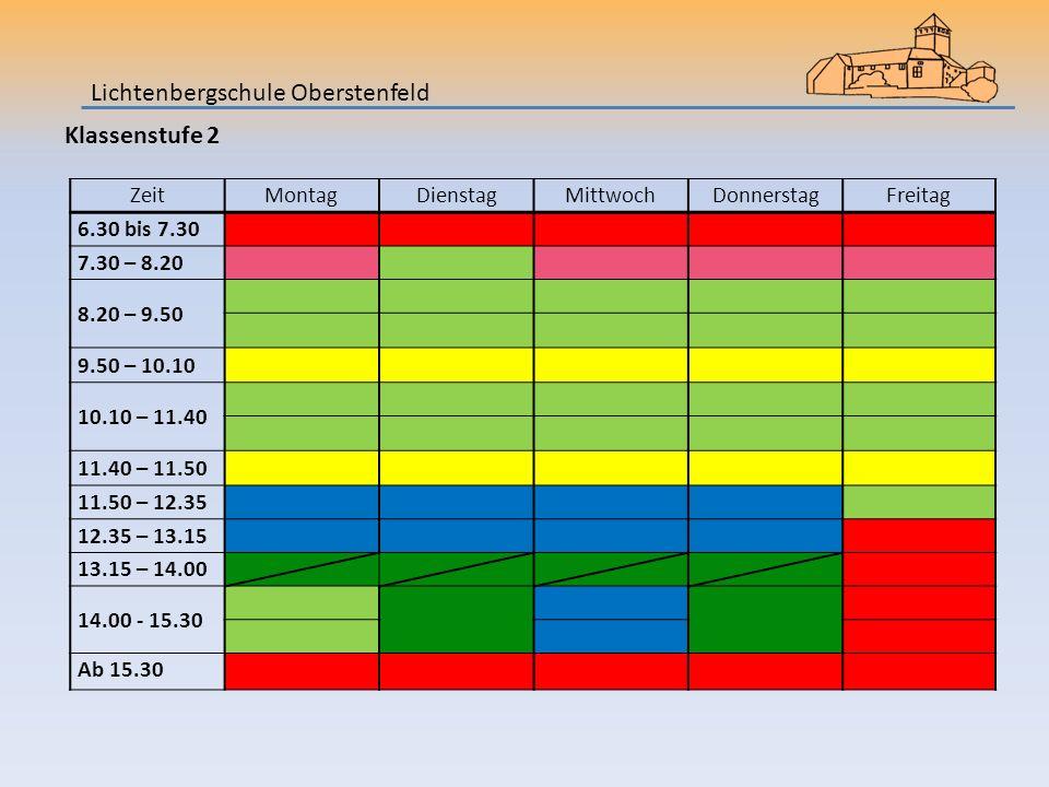 Klassenstufe 2 Lichtenbergschule Oberstenfeld ZeitMontagDienstagMittwochDonnerstagFreitag 6.30 bis 7.30 7.30 – 8.20 8.20 – 9.50 9.50 – 10.10 10.10 – 11.40 11.40 – 11.50 11.50 – 12.35 12.35 – 13.15 13.15 – 14.00 14.00 - 15.30 Ab 15.30