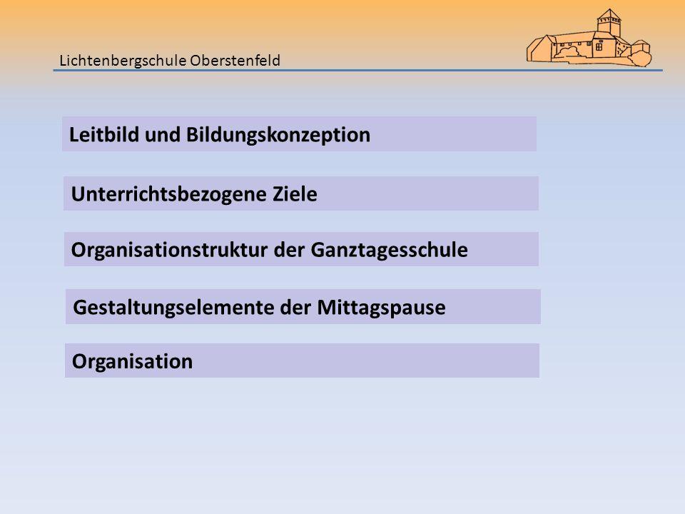 Lichtenbergschule Oberstenfeld Leitbild und Bildungskonzeption Unterrichtsbezogene Ziele Organisationstruktur der Ganztagesschule Gestaltungselemente der Mittagspause Organisation