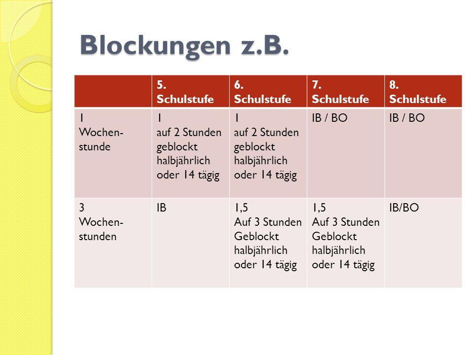 Blockungen z.B. 5. Schulstufe 6. Schulstufe 7. Schulstufe 8. Schulstufe 1 Wochen- stunde 1 auf 2 Stunden geblockt halbjährlich oder 14 tägig 1 auf 2 S