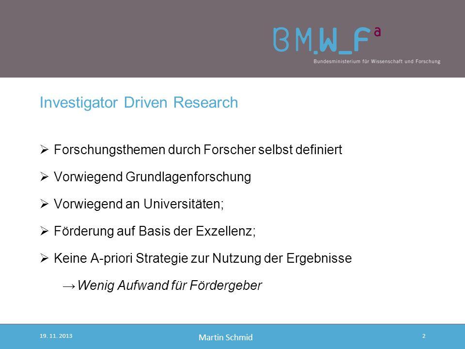Martin Schmid Exkurs: Eine kleine Typologie der Forschungsförderung Investigator Driven Research Industry Driven Research Challenge Driven Research 19.