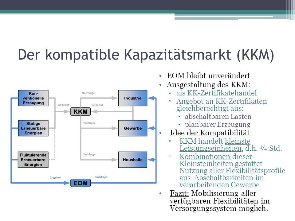 Der kompatible Kapazitätsmarkt (KKM) EOM bleibt unverändert. Ausgestaltung des KKM: als KK-Zertifikatehandel Angebot an KK-Zertifikaten gleichberechti