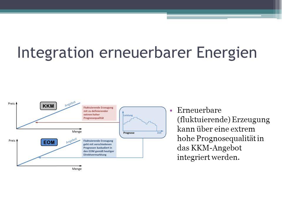 Integration erneuerbarer Energien Erneuerbare (fluktuierende) Erzeugung kann über eine extrem hohe Prognosequalität in das KKM-Angebot integriert werd