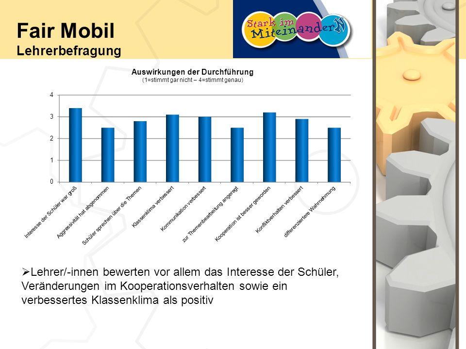 Fair Mobil Lehrerbefragung Auswirkungen der Durchführung (1=stimmt gar nicht – 4=stimmt genau) Lehrer/-innen bewerten vor allem das Interesse der Schüler, Veränderungen im Kooperationsverhalten sowie ein verbessertes Klassenklima als positiv