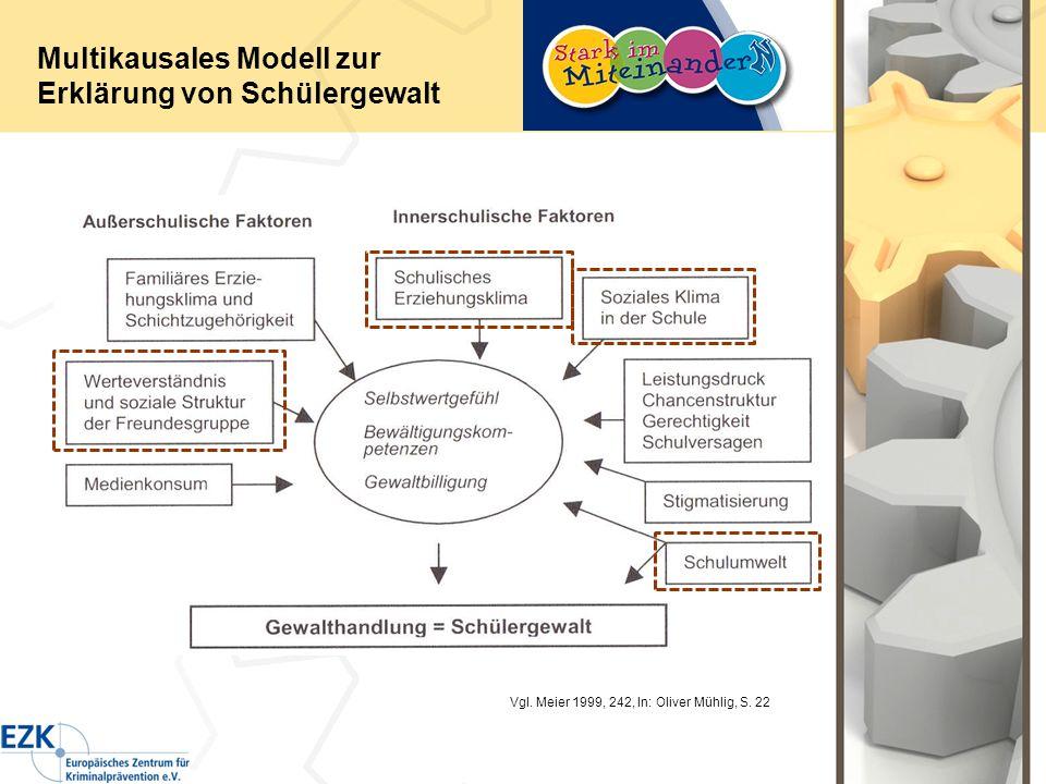Multikausales Modell zur Erklärung von Schülergewalt Vgl. Meier 1999, 242, In: Oliver Mühlig, S. 22