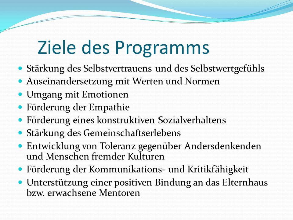 Ziele des Programms Stärkung des Selbstvertrauens und des Selbstwertgefühls Auseinandersetzung mit Werten und Normen Umgang mit Emotionen Förderung de