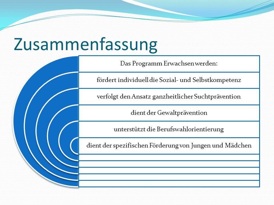 Zusammenfassung Das Programm Erwachsen werden: fördert individuell die Sozial- und Selbstkompetenz verfolgt den Ansatz ganzheitlicher Suchtprävention