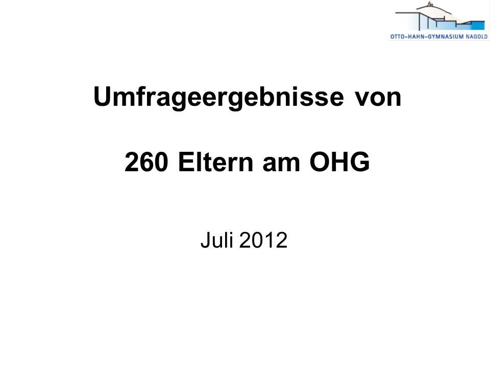 Umfrageergebnisse von 260 Eltern am OHG Juli 2012