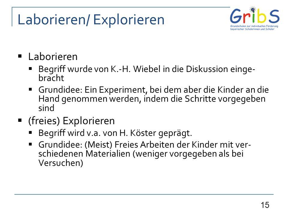 15 Laborieren/ Explorieren Laborieren Begriff wurde von K.-H.