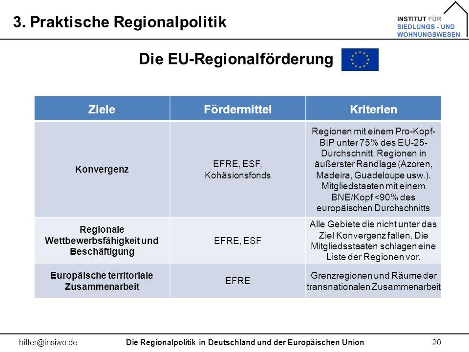 3. Praktische Regionalpolitik 20 hiller@insiwo.de Die EU-Regionalförderung ZieleFördermittelKriterien Konvergenz EFRE, ESF, Kohäsionsfonds Regionen mi