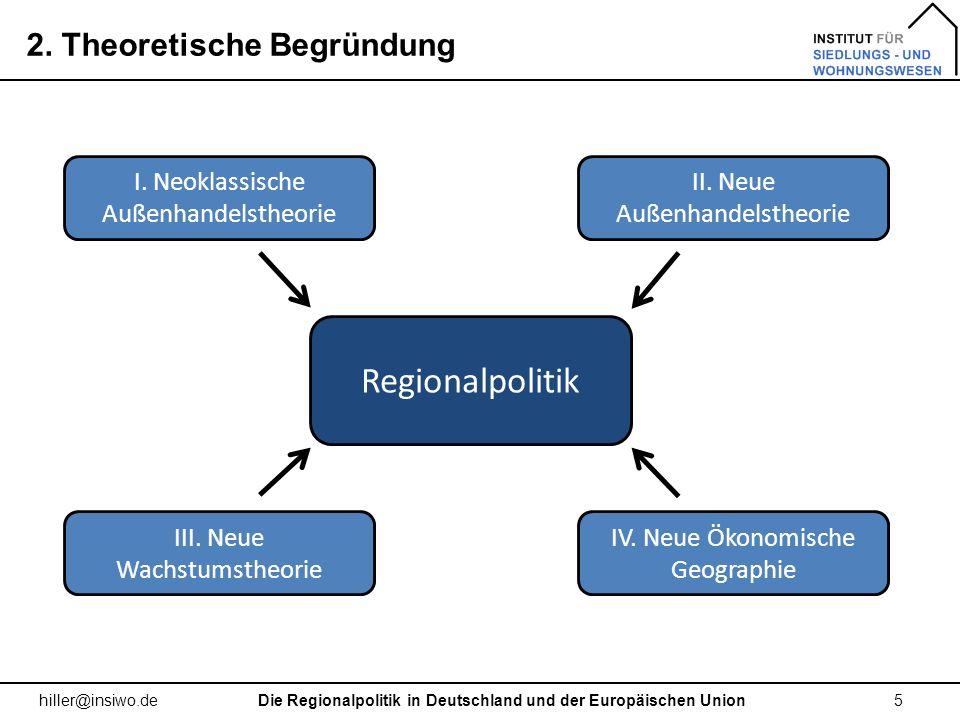 2. Theoretische Begründung 5 hiller@insiwo.de Regionalpolitik I. Neoklassische Außenhandelstheorie II. Neue Außenhandelstheorie III. Neue Wachstumsthe