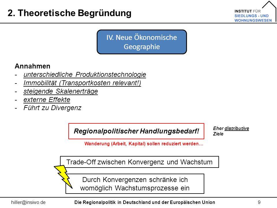 2. Theoretische Begründung 9 hiller@insiwo.de Regionalpolitischer Handlungsbedarf! Eher distributive Ziele Trade-Off zwischen Konvergenz und Wachstum