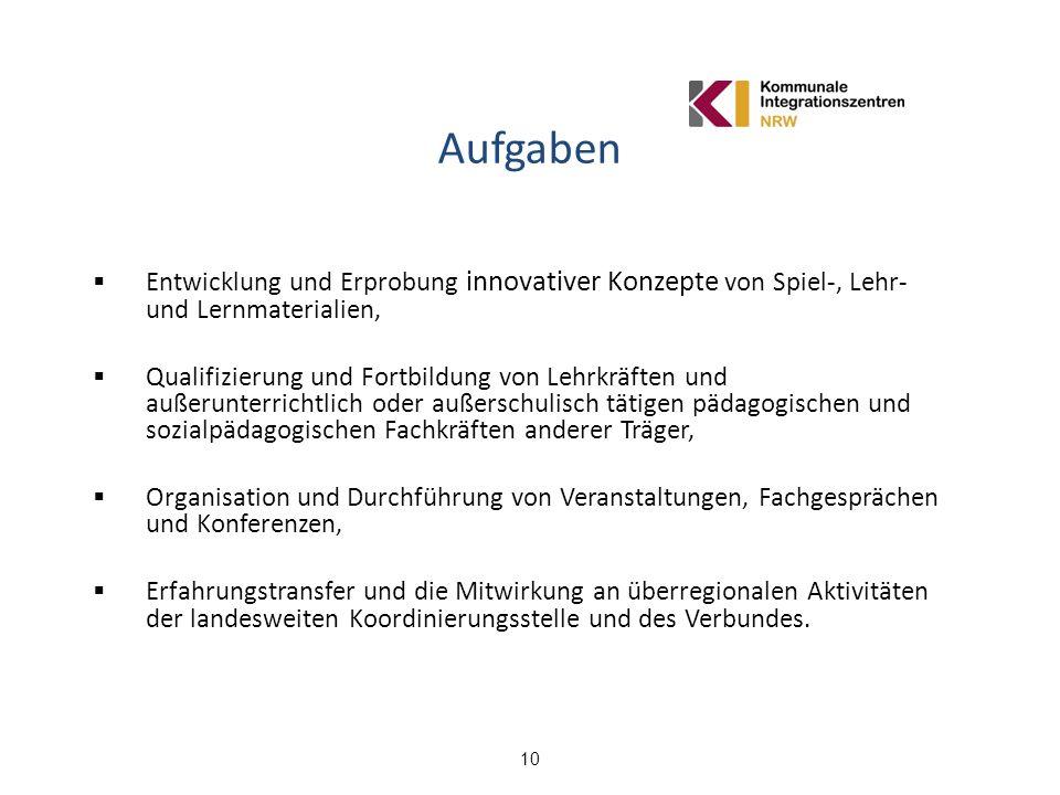 10 Aufgaben Entwicklung und Erprobung innovativer Konzepte von Spiel-, Lehr- und Lernmaterialien, Qualifizierung und Fortbildung von Lehrkräften und a