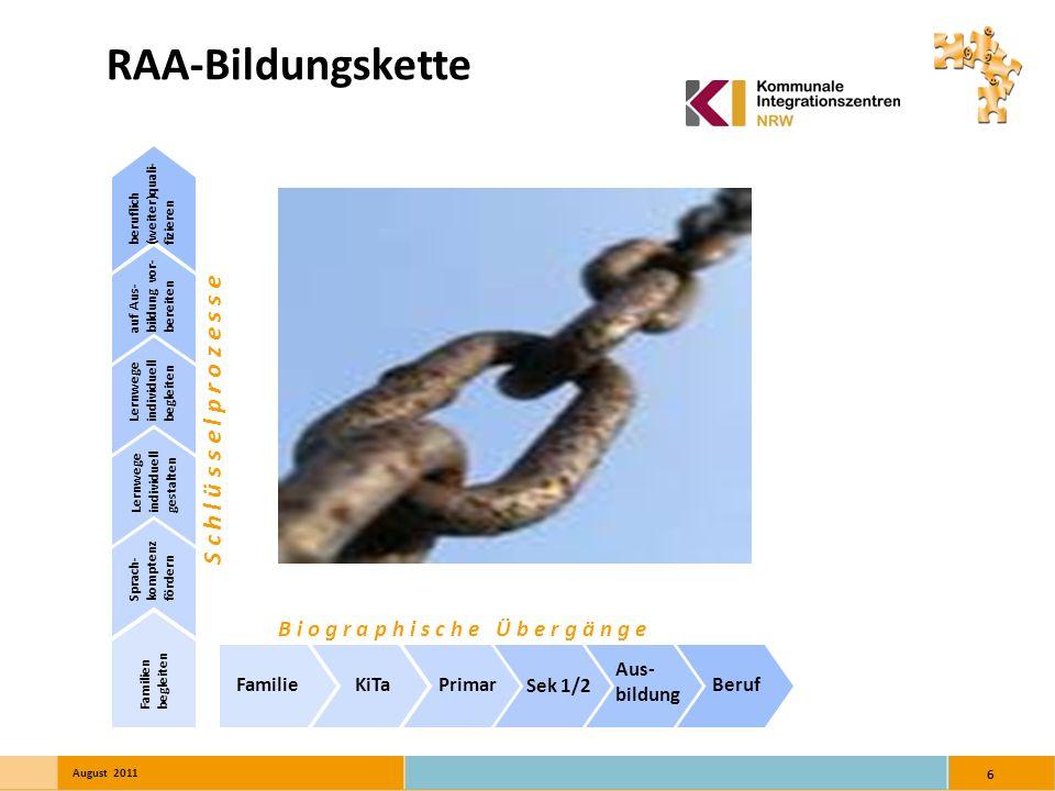 RAA-Bildungskette Familie KiTaPrimar Sek 1/2 Aus- bildung Beruf B i o g r a p h i s c h e Ü b e r g ä n g e S c h l ü s s e l p r o z e s s e Familien