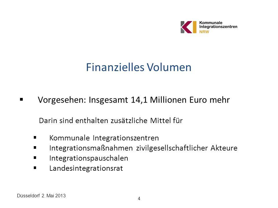 Düsseldorf 2. Mai 2013 4 Finanzielles Volumen Vorgesehen: Insgesamt 14,1 Millionen Euro mehr Darin sind enthalten zusätzliche Mittel für Kommunale Int